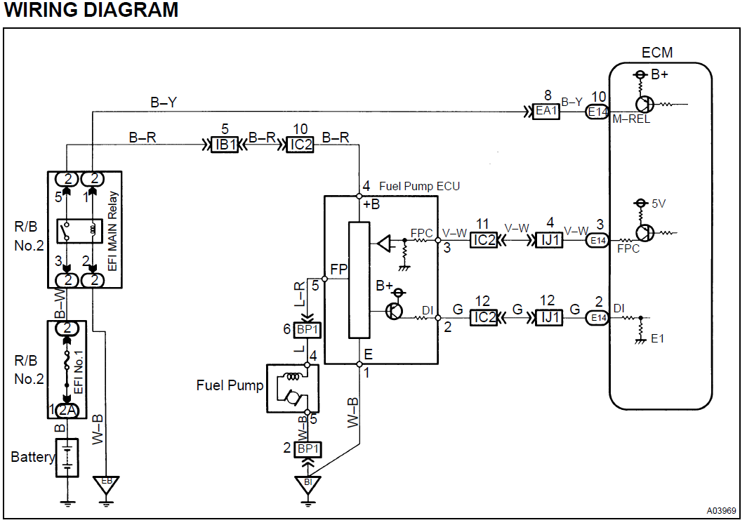Toyota Fuel Pump Diagram - Wiring Diagram Data on vw headlight wiring diagram, vw fuel gauge wiring diagram, vw wiper motor wiring diagram, vw fuel pump relay location, vw flasher relay wiring diagram, vw coil wiring diagram, vw generator wiring diagram, vw engine wiring diagram, vw voltage regulator wiring diagram,