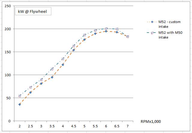 M50-52 carbon comparo.PNG