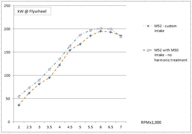 M50-52 - untreated harmonics.PNG