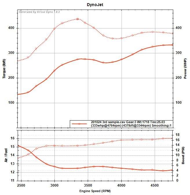 201024 3rd VD graph 01.jpg
