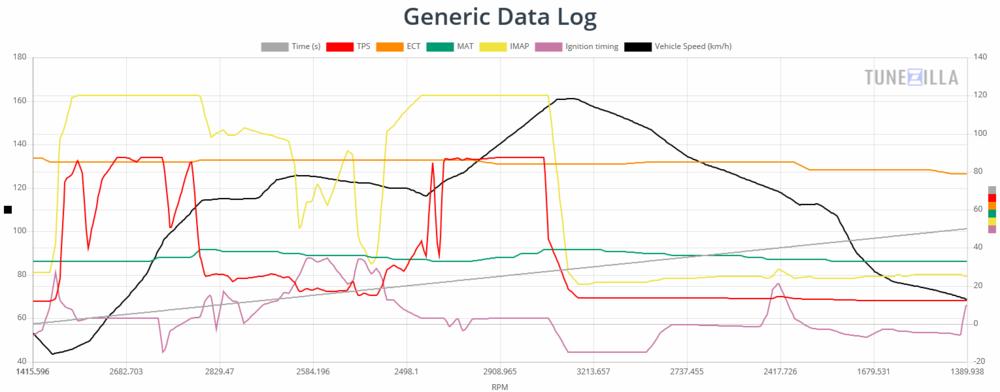 Generic Data Log.png